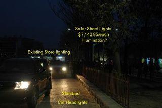 Solar Street Lights Kabul a