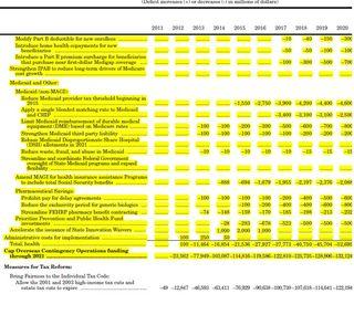 Buffett Tax3