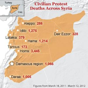 Syria - Fatalities